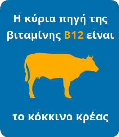 Main dietary source of B12 is red meat