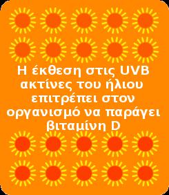 Η έκθεση στις UVB ακτίνες του ήλιου επιτρέπει στον οργανισμό να παράγει βιταμίνη D.